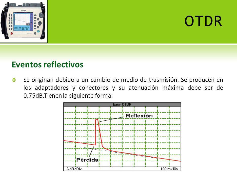 OTDR Eventos reflectivos Se originan debido a un cambio de medio de trasmisión. Se producen en los adaptadores y conectores y su atenuación máxima deb