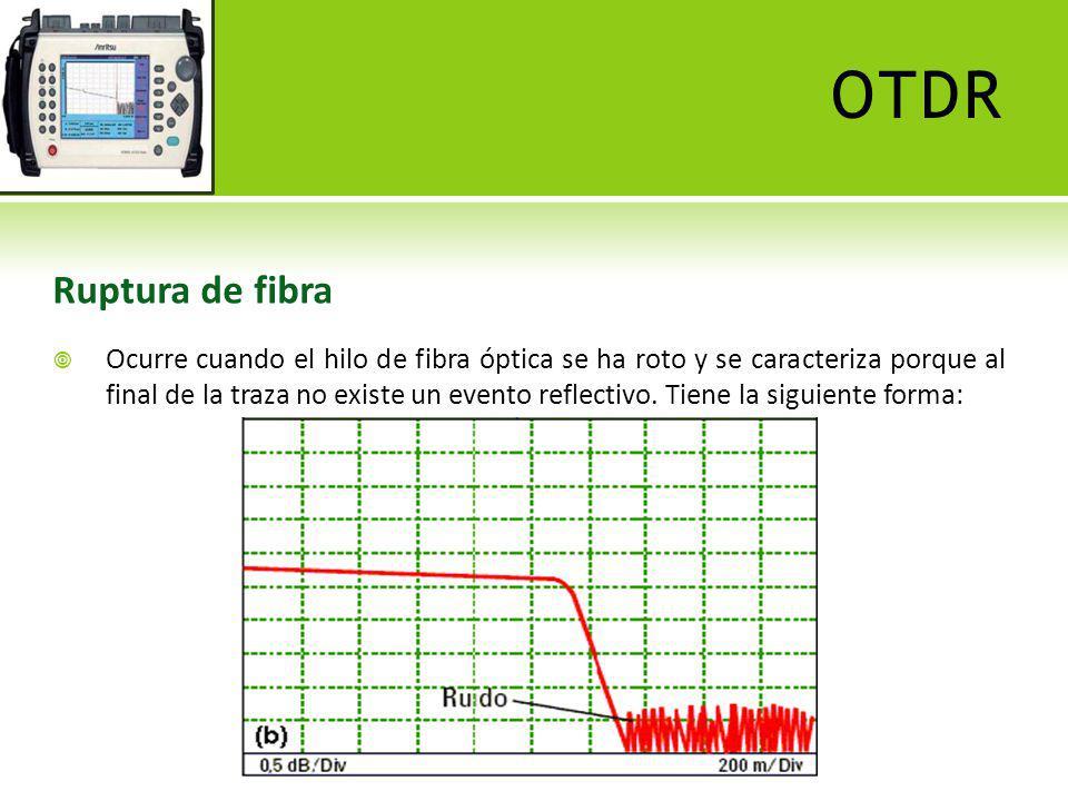 OTDR Ruptura de fibra Ocurre cuando el hilo de fibra óptica se ha roto y se caracteriza porque al final de la traza no existe un evento reflectivo. Ti