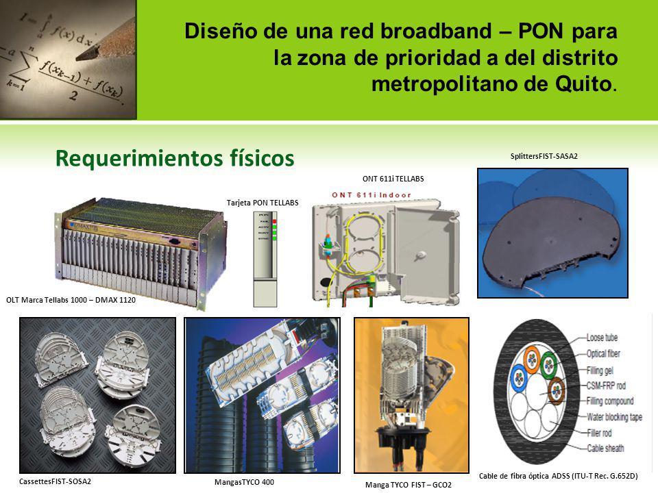 Diseño de una red broadband – PON para la zona de prioridad a del distrito metropolitano de Quito. Requerimientos físicos OLT Marca Tellabs 1000 – DMA