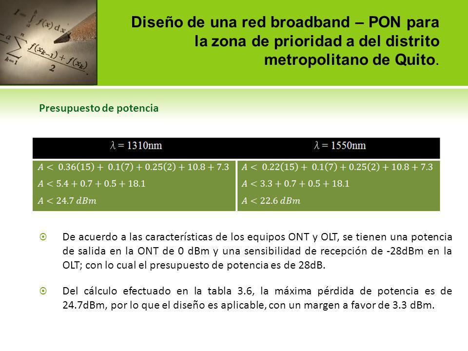 Diseño de una red broadband – PON para la zona de prioridad a del distrito metropolitano de Quito. Presupuesto de potencia De acuerdo a las caracterís