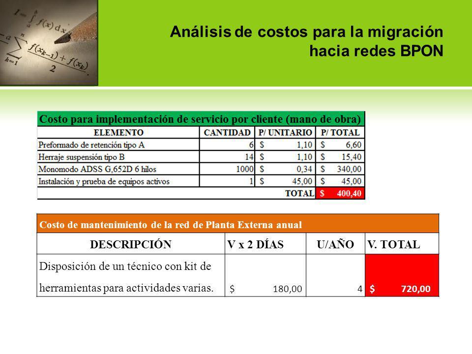 Costo de mantenimiento de la red de Planta Externa anual DESCRIPCIÓNV x 2 DÍASU/AÑOV. TOTAL Disposición de un técnico con kit de herramientas para act