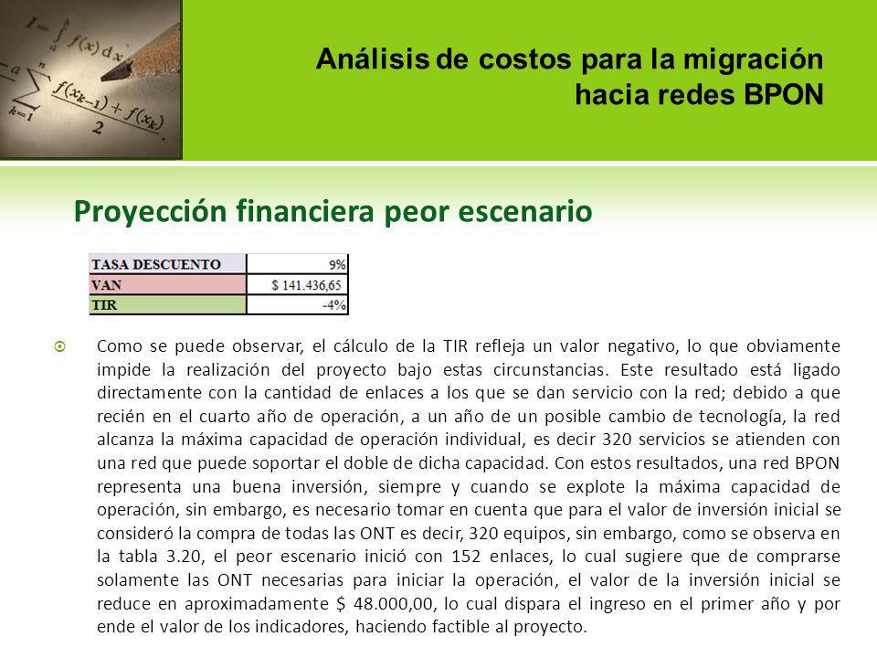 Análisis de costos para la migración hacia redes BPON Proyección financiera peor escenario Como se puede observar, el cálculo de la TIR refleja un val