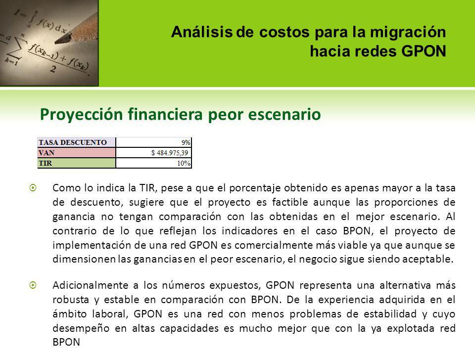 Análisis de costos para la migración hacia redes GPON Proyección financiera peor escenario Como lo indica la TIR, pese a que el porcentaje obtenido es