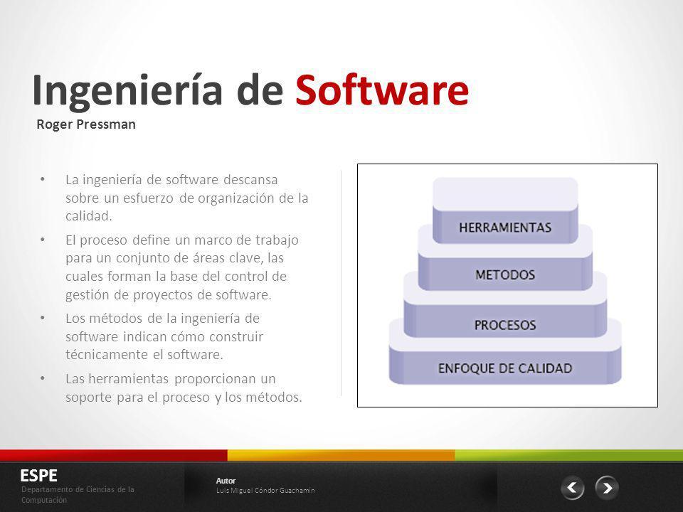 Ingeniería de Software Roger Pressman ESPE Departamento de Ciencias de la Computación Autor Luis Miguel Cóndor Guachamín La ingeniería de software des