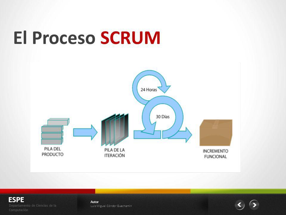 El Proceso SCRUM ESPE Departamento de Ciencias de la Computación Autor Luis Miguel Cóndor Guachamín