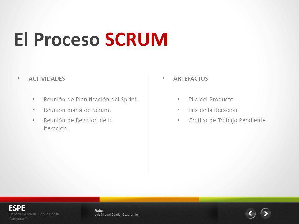 El Proceso SCRUM ESPE Departamento de Ciencias de la Computación Autor Luis Miguel Cóndor Guachamín ACTIVIDADES Reunión de Planificación del Sprint. R