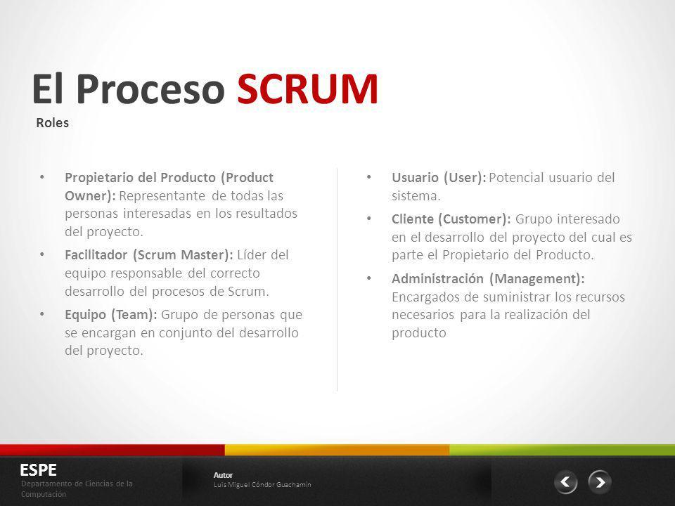 El Proceso SCRUM Roles ESPE Departamento de Ciencias de la Computación Autor Luis Miguel Cóndor Guachamín Propietario del Producto (Product Owner): Re