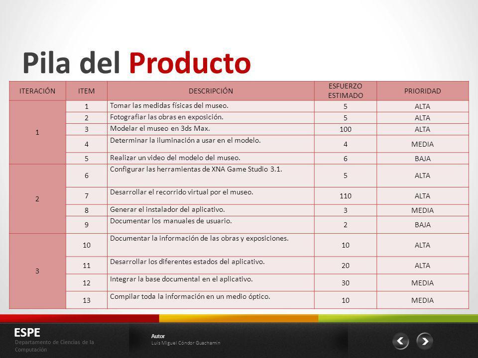 Pila del Producto ESPE Departamento de Ciencias de la Computación Autor Luis Miguel Cóndor Guachamín ITERACIÓNITEMDESCRIPCIÓN ESFUERZO ESTIMADO PRIORI