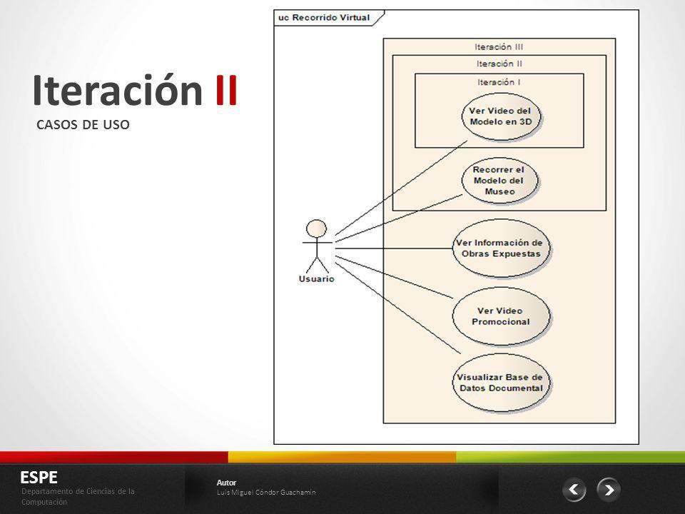 Iteración II ESPE Departamento de Ciencias de la Computación Autor Luis Miguel Cóndor Guachamín CASOS DE USO