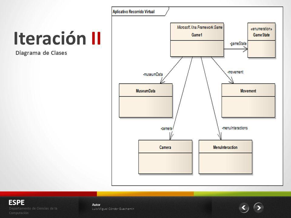 Iteración II ESPE Departamento de Ciencias de la Computación Autor Luis Miguel Cóndor Guachamín Diagrama de Clases