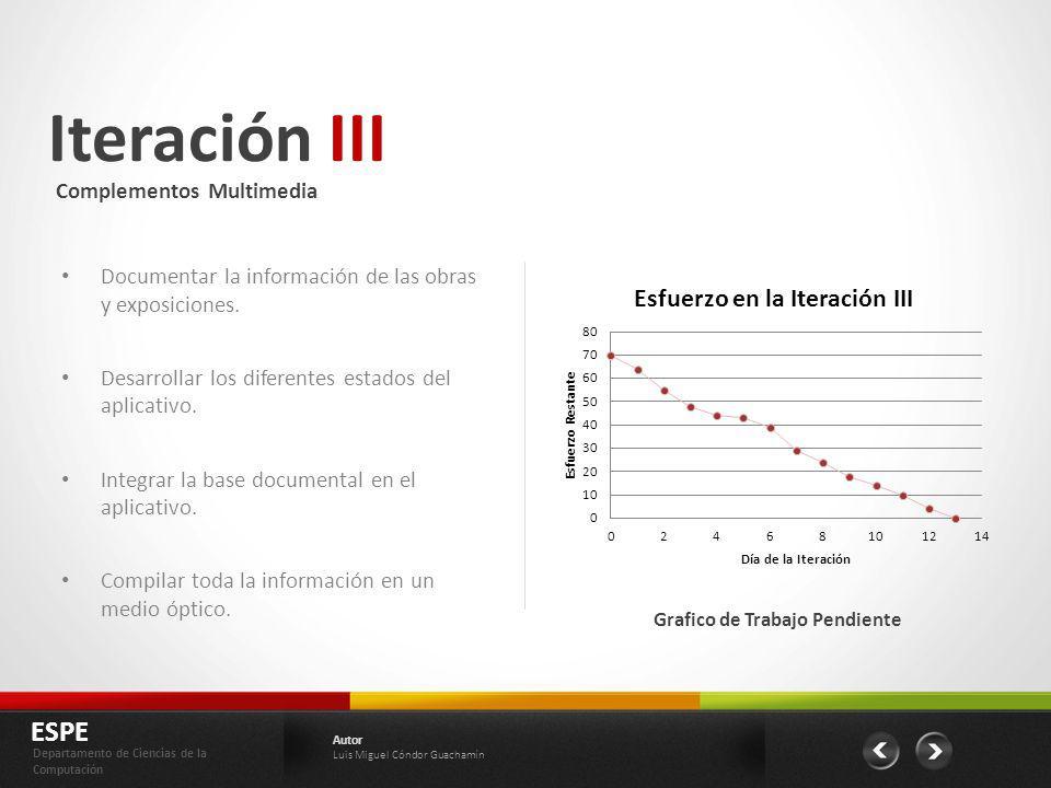 Iteración III ESPE Departamento de Ciencias de la Computación Autor Luis Miguel Cóndor Guachamín Documentar la información de las obras y exposiciones