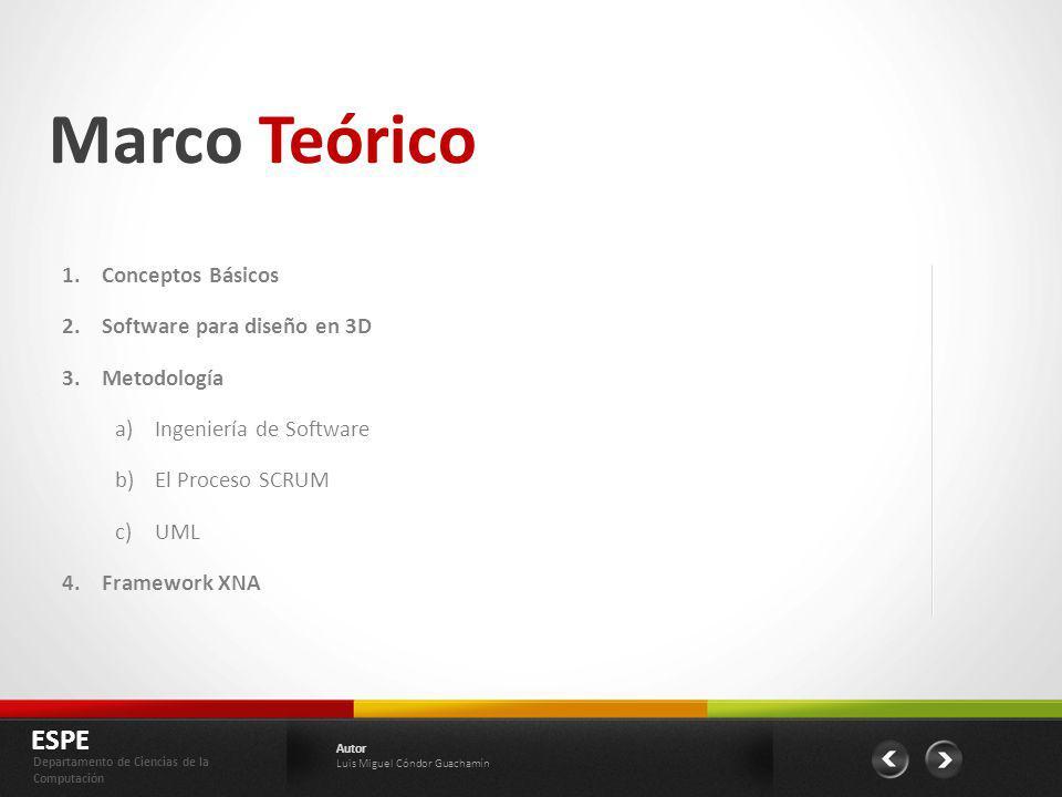 Marco Teórico 1.Conceptos Básicos 2.Software para diseño en 3D 3.Metodología a)Ingeniería de Software b)El Proceso SCRUM c)UML 4.Framework XNA ESPE De