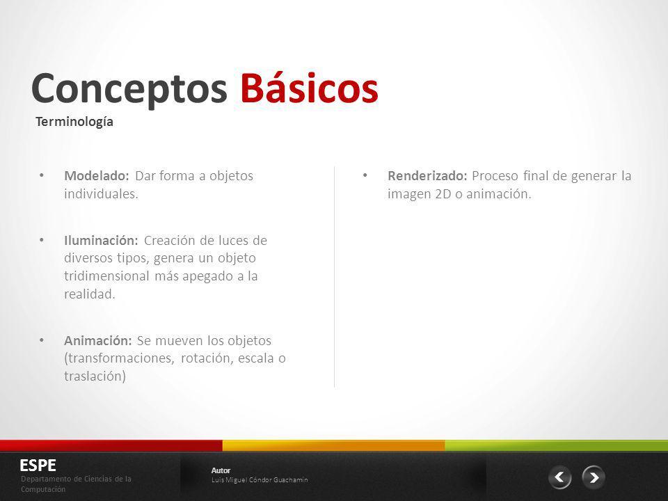 Conceptos Básicos Terminología ESPE Departamento de Ciencias de la Computación Autor Luis Miguel Cóndor Guachamín Modelado: Dar forma a objetos indivi