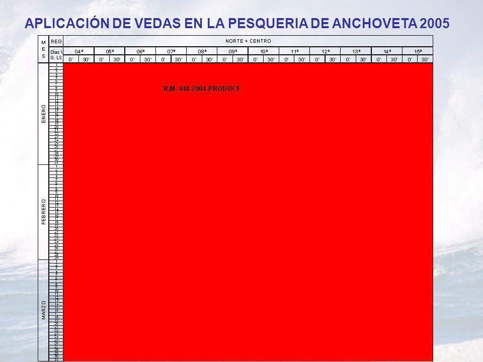 APLICACIÓN DE VEDAS EN LA PESQUERIA DE ANCHOVETA 2005