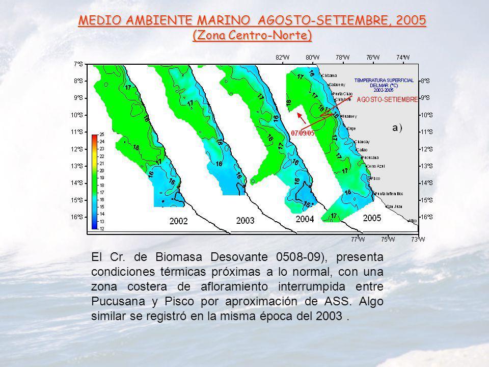 El Cr. de Biomasa Desovante 0508-09), presenta condiciones térmicas próximas a lo normal, con una zona costera de afloramiento interrumpida entre Pucu