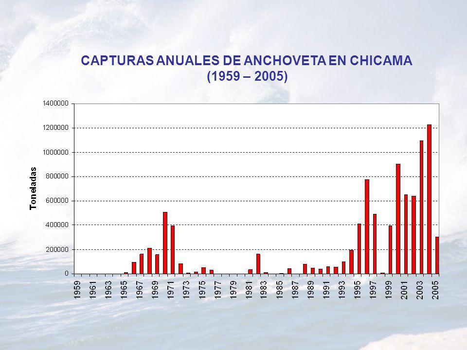 CAPTURAS ANUALES DE ANCHOVETA EN CHICAMA (1959 – 2005)