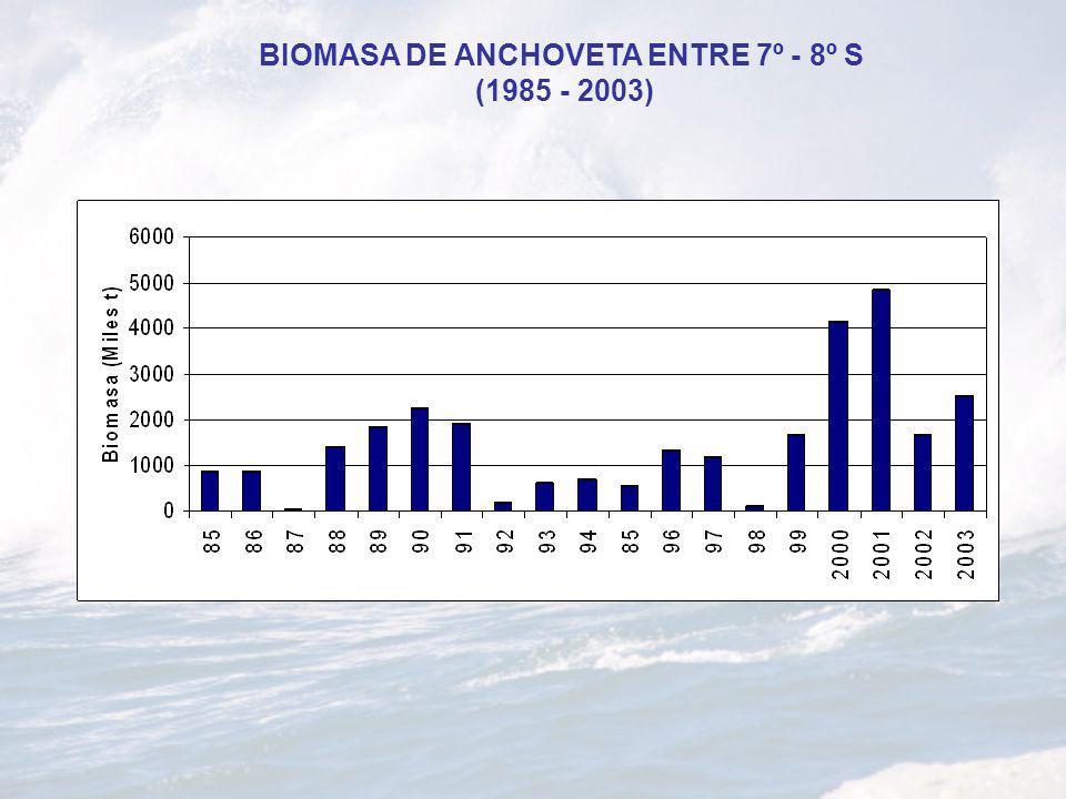 BIOMASA DE ANCHOVETA ENTRE 7º - 8º S (1985 - 2003)