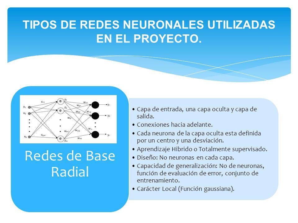 TIPOS DE REDES NEURONALES UTILIZADAS EN EL PROYECTO. Capa de entrada, una capa oculta y capa de salida. Conexiones hacia adelante. Cada neurona de la