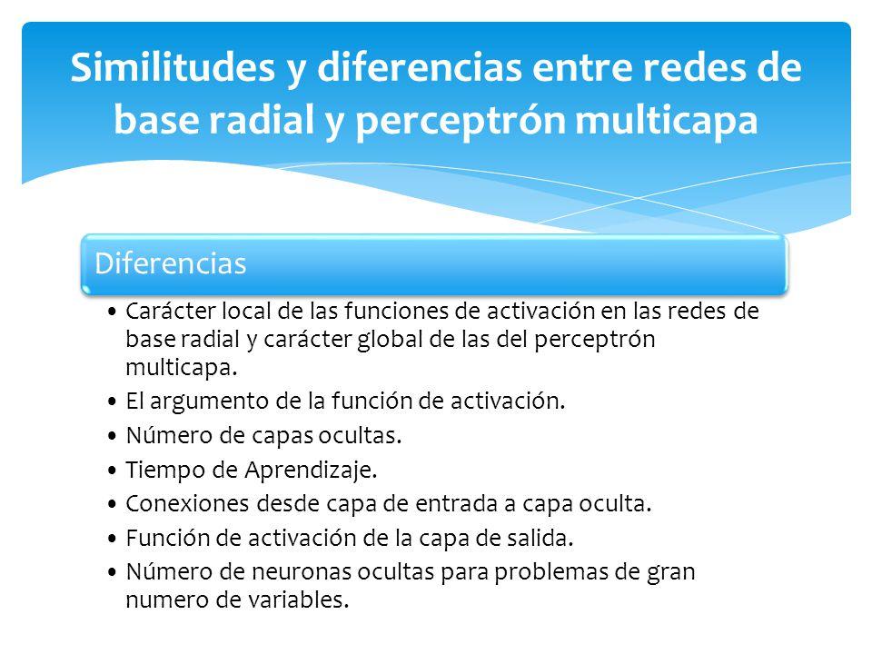 Similitudes Diferencias Carácter local de las funciones de activación en las redes de base radial y carácter global de las del perceptrón multicapa. E