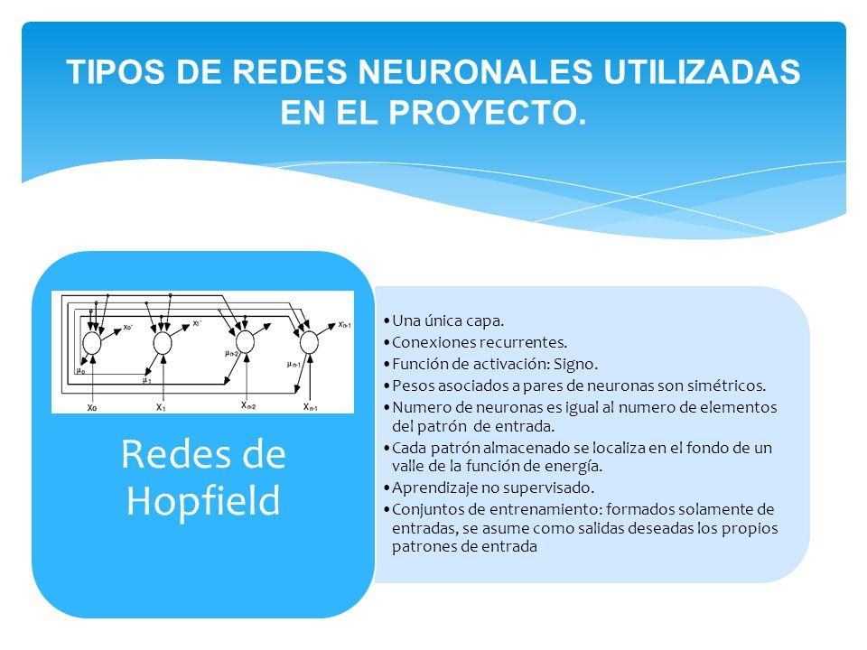 TIPOS DE REDES NEURONALES UTILIZADAS EN EL PROYECTO. Una única capa. Conexiones recurrentes. Función de activación: Signo. Pesos asociados a pares de