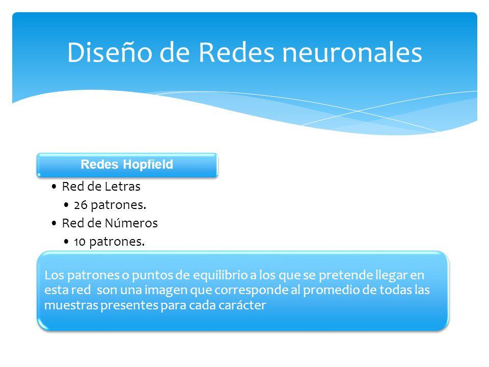 Diseño de Redes neuronales Redes Hopfield Red de Letras 26 patrones. Red de Números 10 patrones. Los patrones o puntos de equilibrio a los que se pret