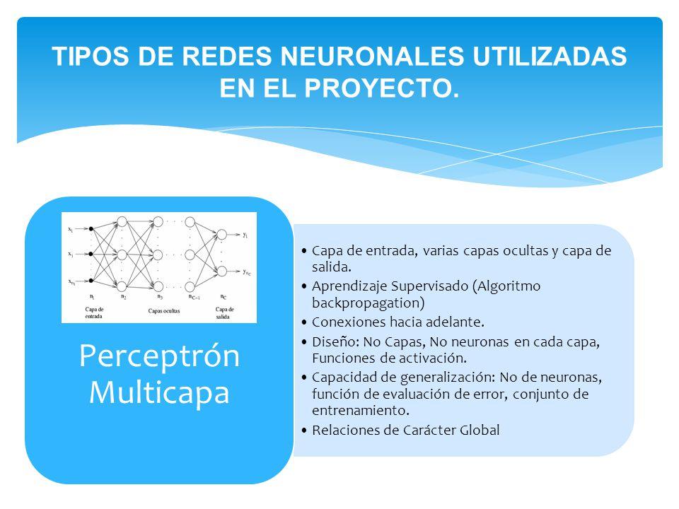 TIPOS DE REDES NEURONALES UTILIZADAS EN EL PROYECTO. Capa de entrada, varias capas ocultas y capa de salida. Aprendizaje Supervisado (Algoritmo backpr