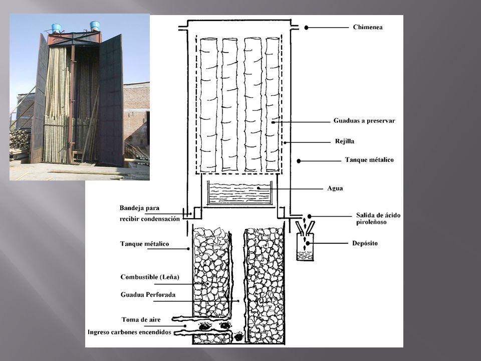 Utilizamos hidróxido de calcio Ca(OH)2, este se obtiene de la hidratación del óxido de calcio, CaO (cal viva), minas de caliza.