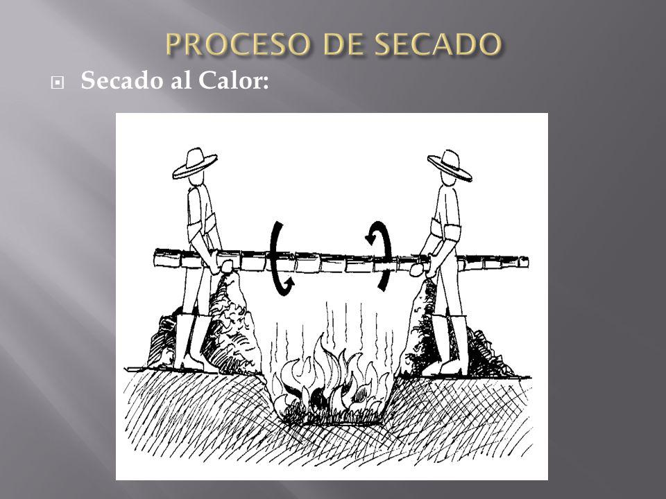 Secado al Calor: