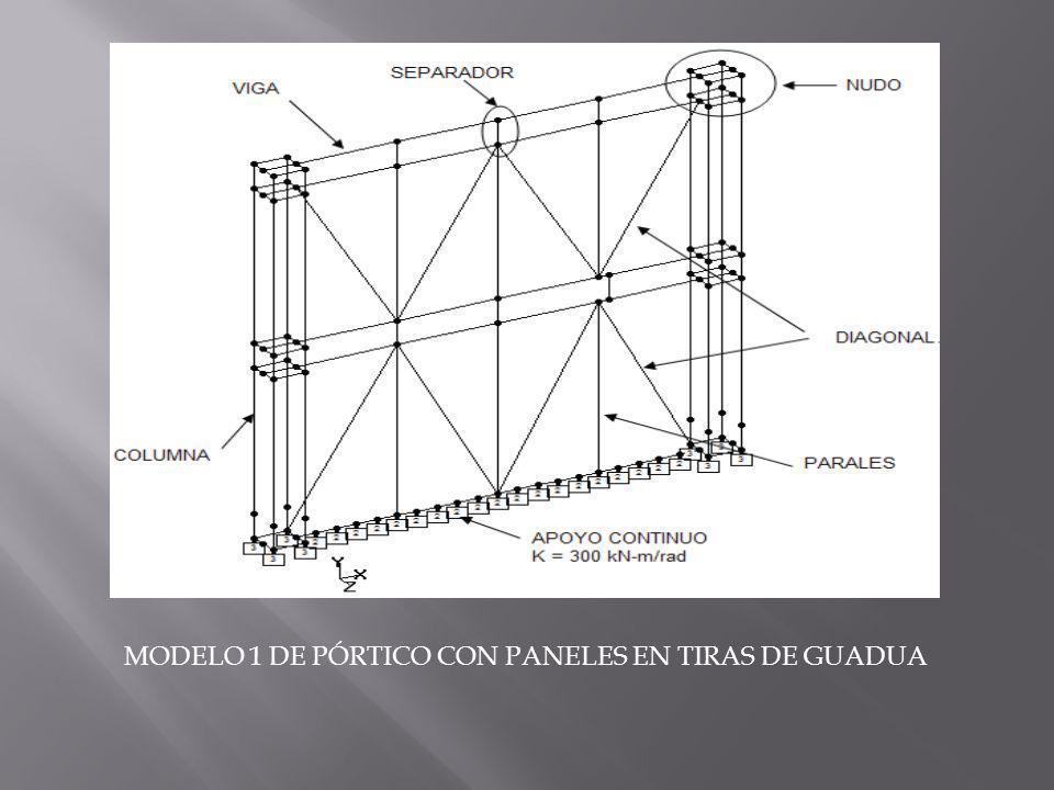 MODELO 2 PÓRTICO CON PANELES EN TIRAS DE GUADUA