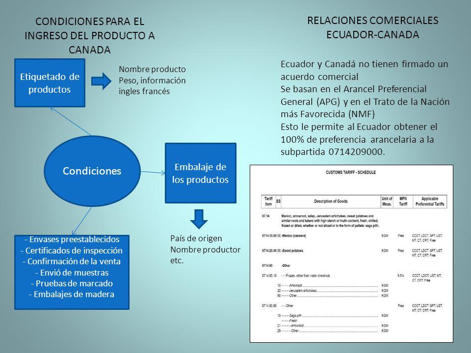 RELACIONES COMERCIALES ECUADOR-CANADA Condiciones Etiquetado de productos Embalaje de los productos - Envases preestablecidos - Certificados de inspec
