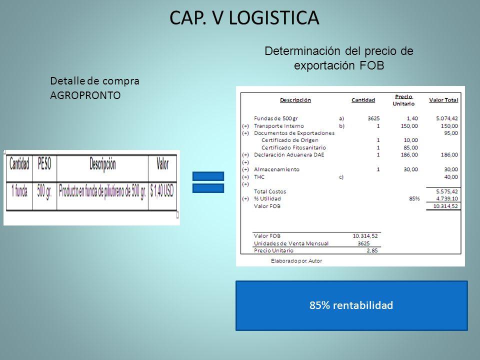 Detalle de compra AGROPRONTO Determinación del precio de exportación FOB 85% rentabilidad CAP. V LOGISTICA