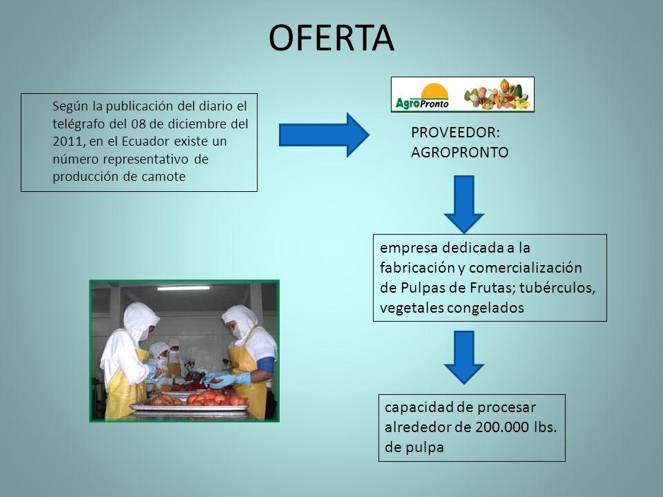 OFERTA Según la publicación del diario el telégrafo del 08 de diciembre del 2011, en el Ecuador existe un número representativo de producción de camot