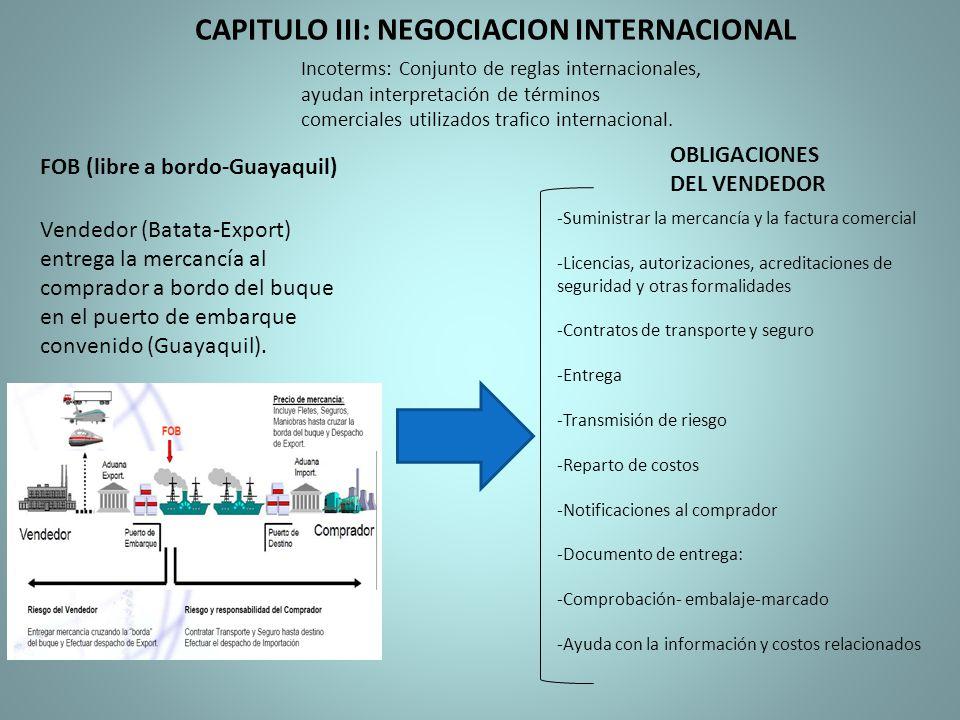 FOB (libre a bordo-Guayaquil) Vendedor (Batata-Export) entrega la mercancía al comprador a bordo del buque en el puerto de embarque convenido (Guayaqu