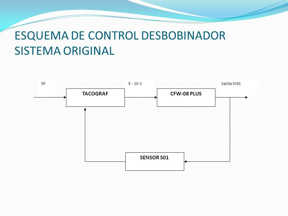 ESQUEMA DE CONTROL DESBOBINADOR SISTEMA ORIGINAL TACOGRAFCFW-08 PLUS SENSOR S01 SP0 - 10 VSalida M01