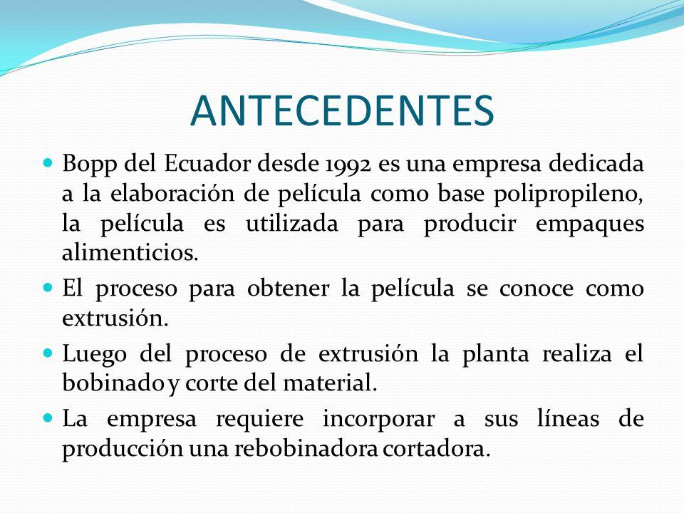 ANTECEDENTES Bopp del Ecuador desde 1992 es una empresa dedicada a la elaboración de película como base polipropileno, la película es utilizada para p