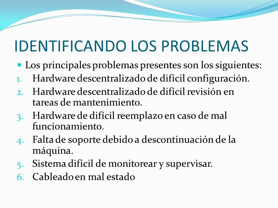 IDENTIFICANDO LOS PROBLEMAS Los principales problemas presentes son los siguientes: 1. Hardware descentralizado de difícil configuración. 2. Hardware