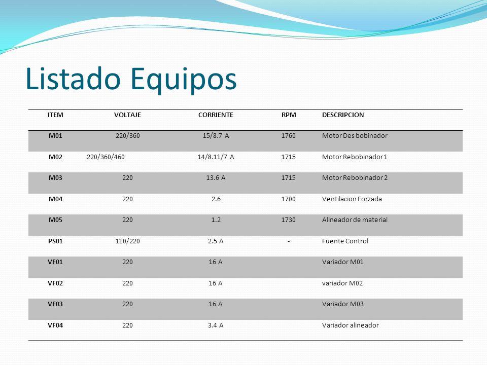 Listado Equipos ITEMVOLTAJECORRIENTERPMDESCRIPCION M01220/36015/8.7 A1760Motor Des bobinador M02220/360/46014/8.11/7 A1715Motor Rebobinador 1 M0322013