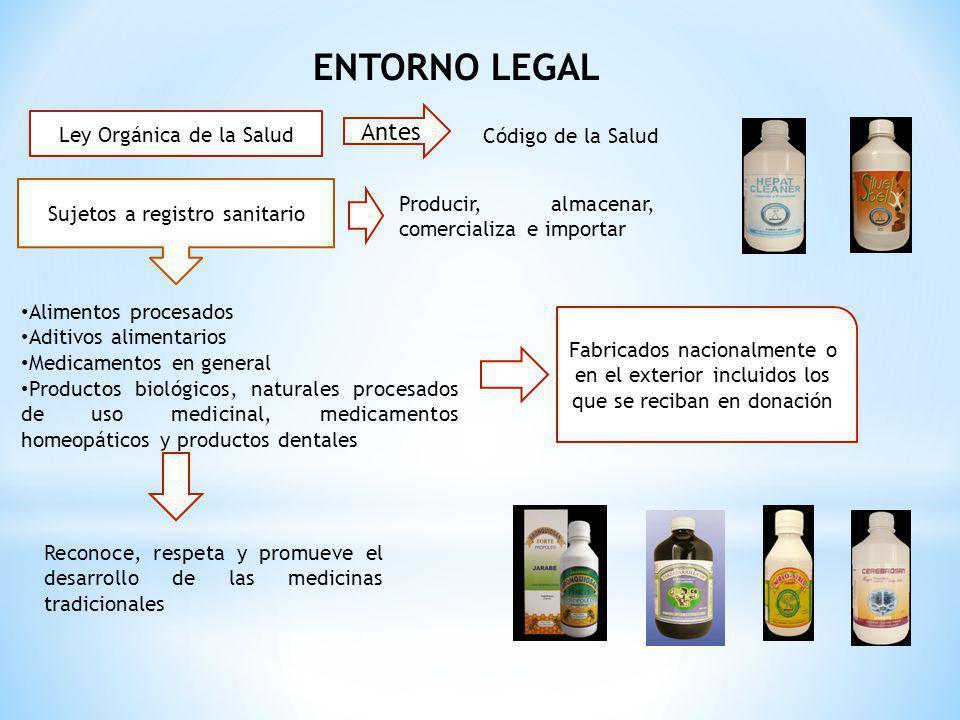 ENTORNO LEGAL Ley Orgánica de la Salud Código de la Salud Antes Alimentos procesados Aditivos alimentarios Medicamentos en general Productos biológico