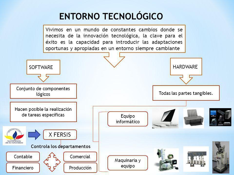 ENTORNO TECNOLÓGICO Vivimos en un mundo de constantes cambios donde se necesita de la innovación tecnológica, la clave para el éxito es la capacidad p