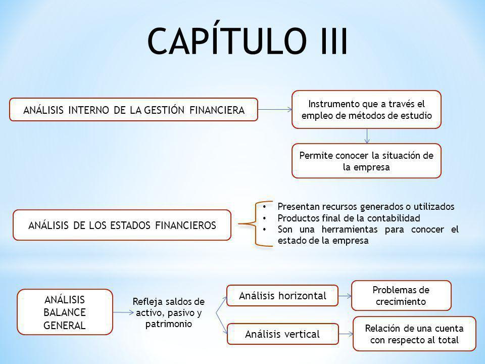 CAPÍTULO III ANÁLISIS INTERNO DE LA GESTIÓN FINANCIERA Instrumento que a través el empleo de métodos de estudio Permite conocer la situación de la emp