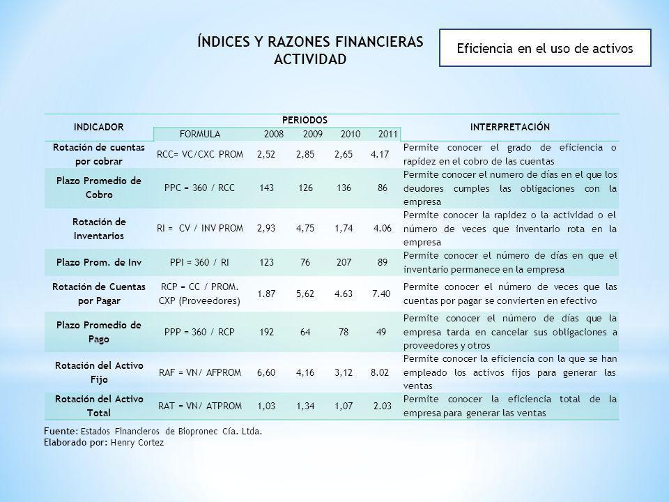 INDICADOR PERIODOS INTERPRETACIÓN FORMULA2008200920102011 Rotación de cuentas por cobrar RCC= VC/CXC PROM2,522,852,654.17 Permite conocer el grado de