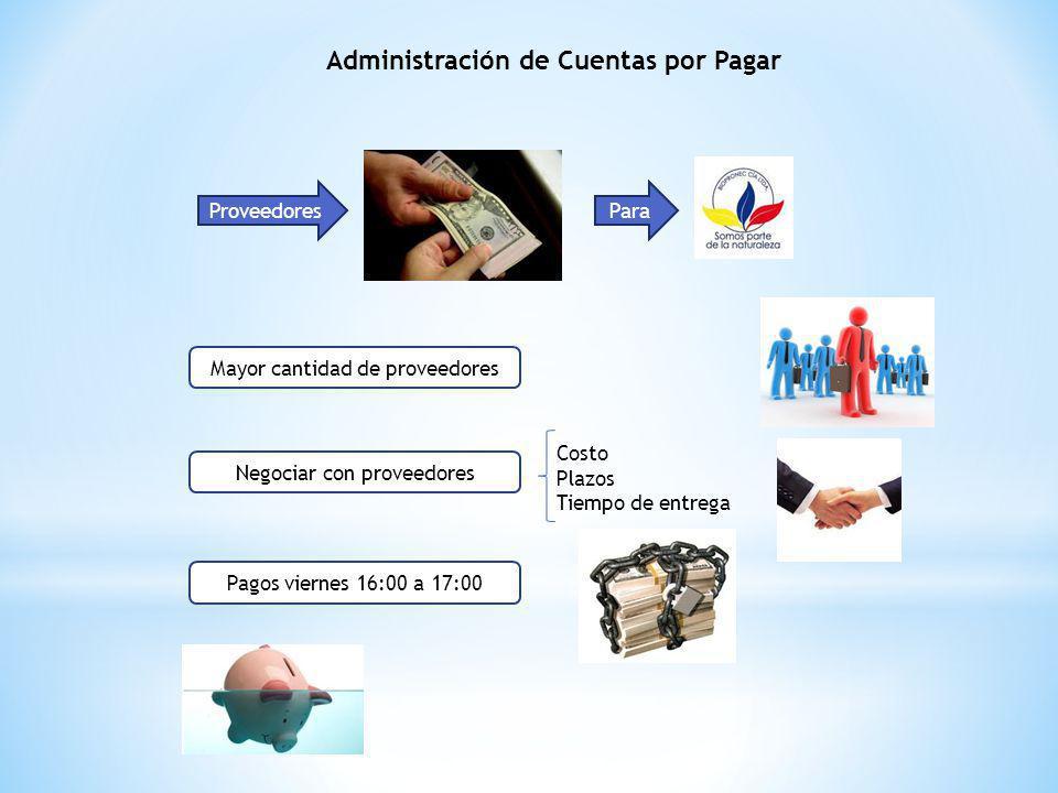 Administración de Cuentas por Pagar ParaProveedores Negociar con proveedores Mayor cantidad de proveedores Costo Plazos Tiempo de entrega Pagos vierne