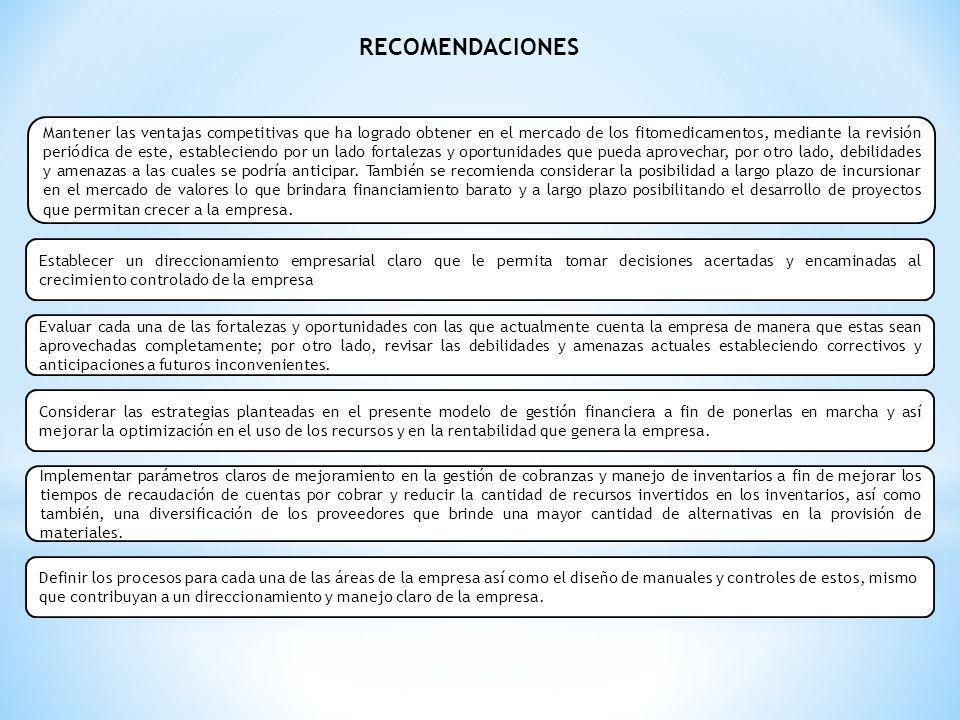RECOMENDACIONES Mantener las ventajas competitivas que ha logrado obtener en el mercado de los fitomedicamentos, mediante la revisión periódica de est