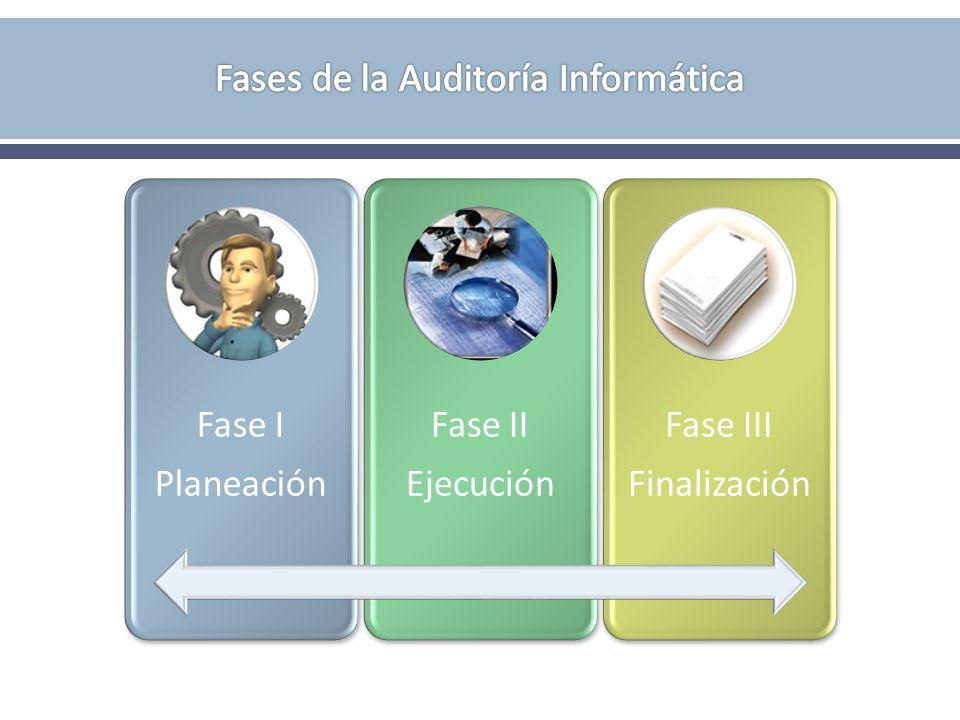 Fase I Planeación Fase II Ejecución Fase III Finalización