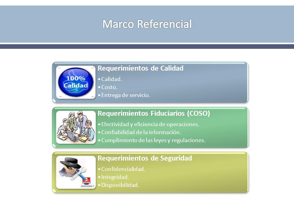 Requerimientos de Calidad Calidad. Costo. Entrega de servicio. Requerimientos Fiduciarios (COSO) Efectividad y eficiencia de operaciones. Confiabilida