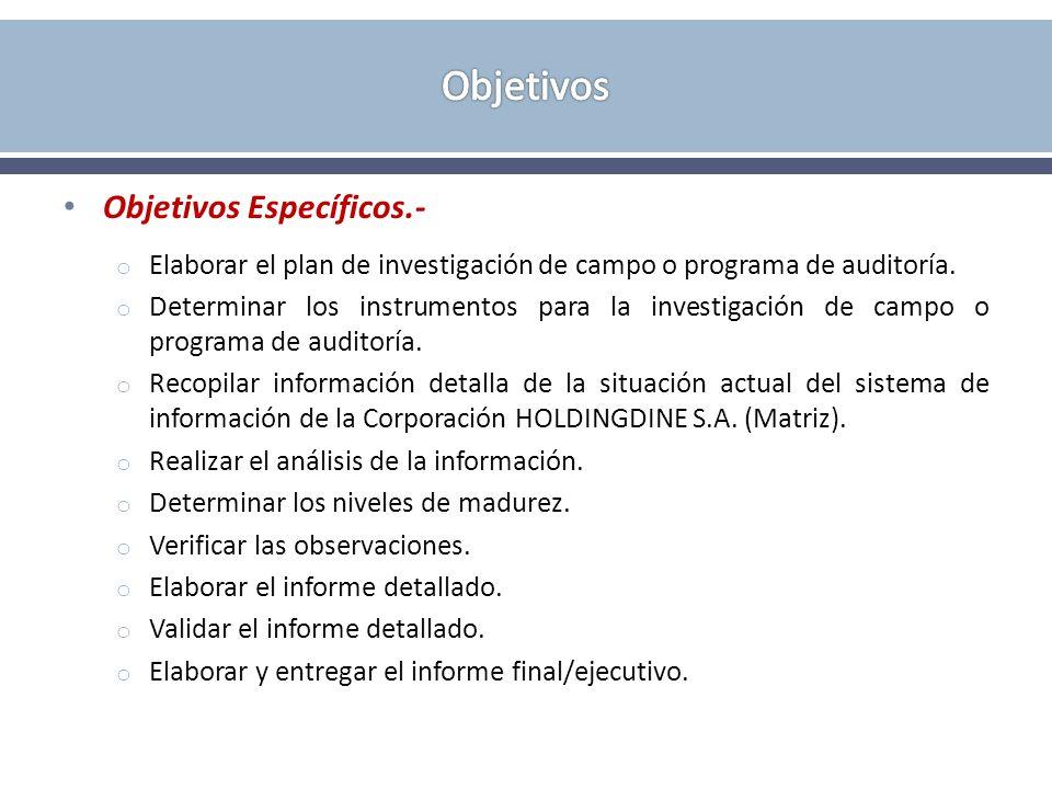 Objetivos Específicos.- o Elaborar el plan de investigación de campo o programa de auditoría. o Determinar los instrumentos para la investigación de c