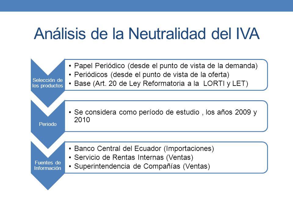 Análisis de la Neutralidad del IVA Selección de los productos Papel Periódico (desde el punto de vista de la demanda) Periódicos (desde el punto de vi