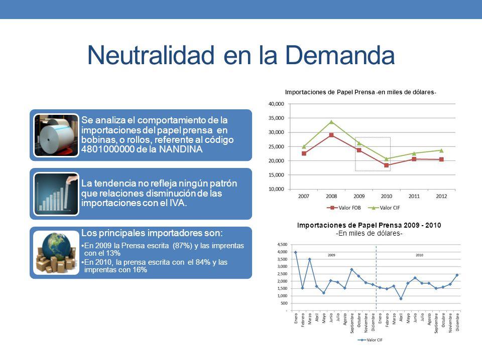 Neutralidad en la Demanda Se analiza el comportamiento de la importaciones del papel prensa en bobinas, o rollos, referente al código 4801000000 de la