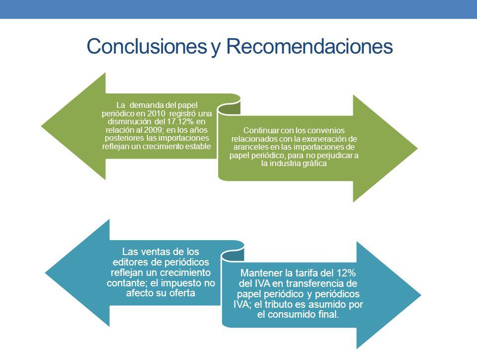 Conclusiones y Recomendaciones La demanda del papel periódico en 2010 registró una disminución del 17.12% en relación al 2009; en los años posteriores
