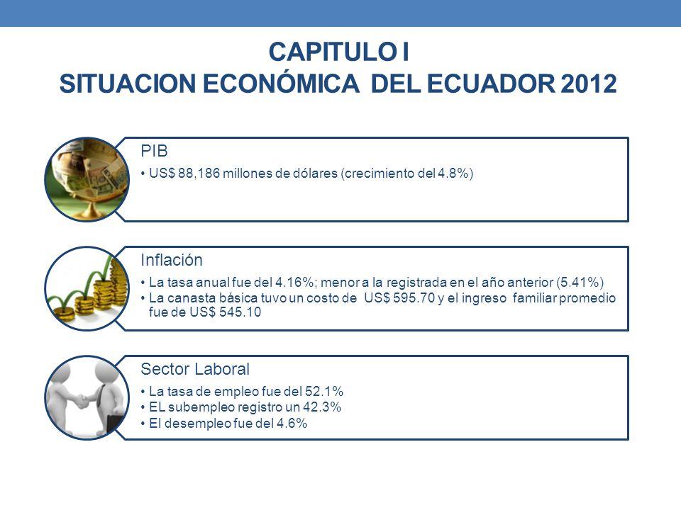 PIB US$ 88,186 millones de dólares (crecimiento del 4.8%) Inflación La tasa anual fue del 4.16%; menor a la registrada en el año anterior (5.41%) La c